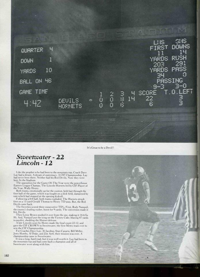 1972 Cif Footbal Champs Suhi 73 Sweetwater High School